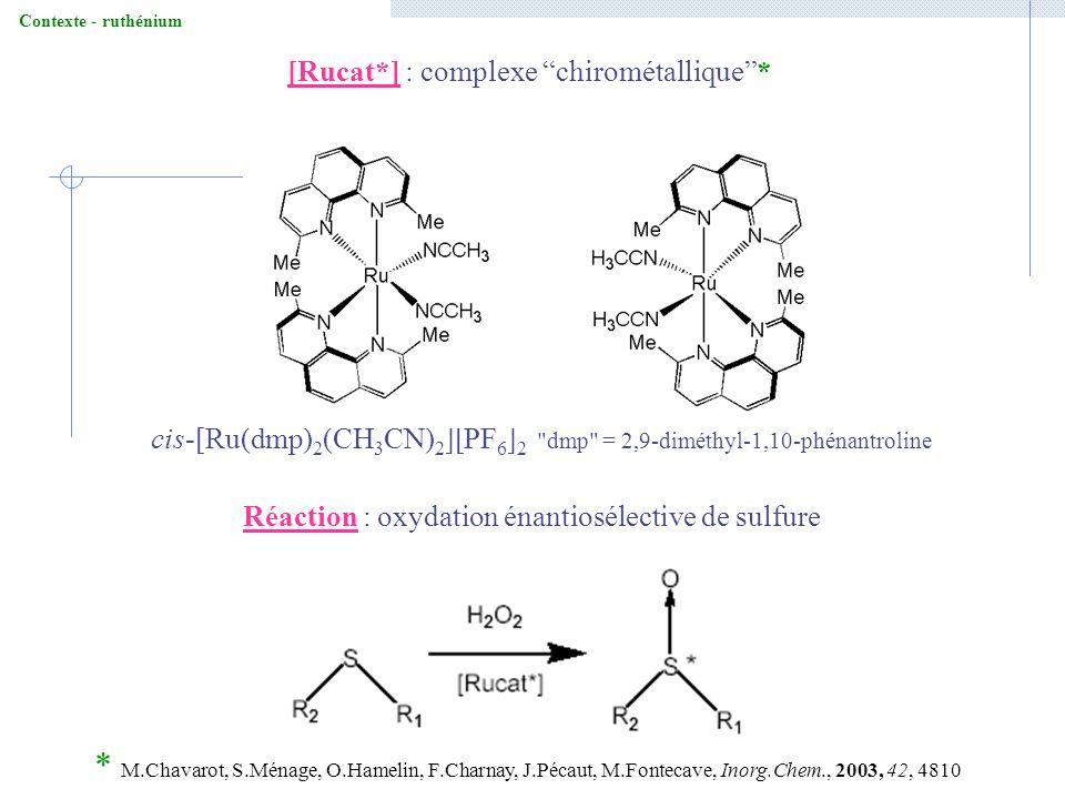 cis-[Ru(dmp)2(CH3CN)2][PF6]2 dmp = 2,9-diméthyl-1,10-phénantroline